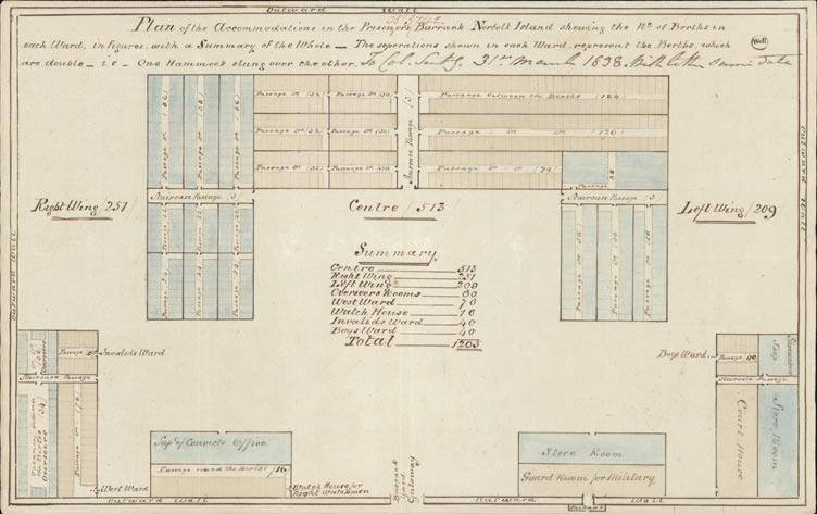 Norfolk Island plan of prisoners barracks